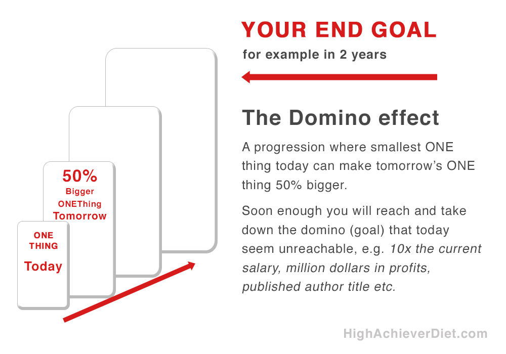 domino-effect-in-one-thing-for-taking-down-goals