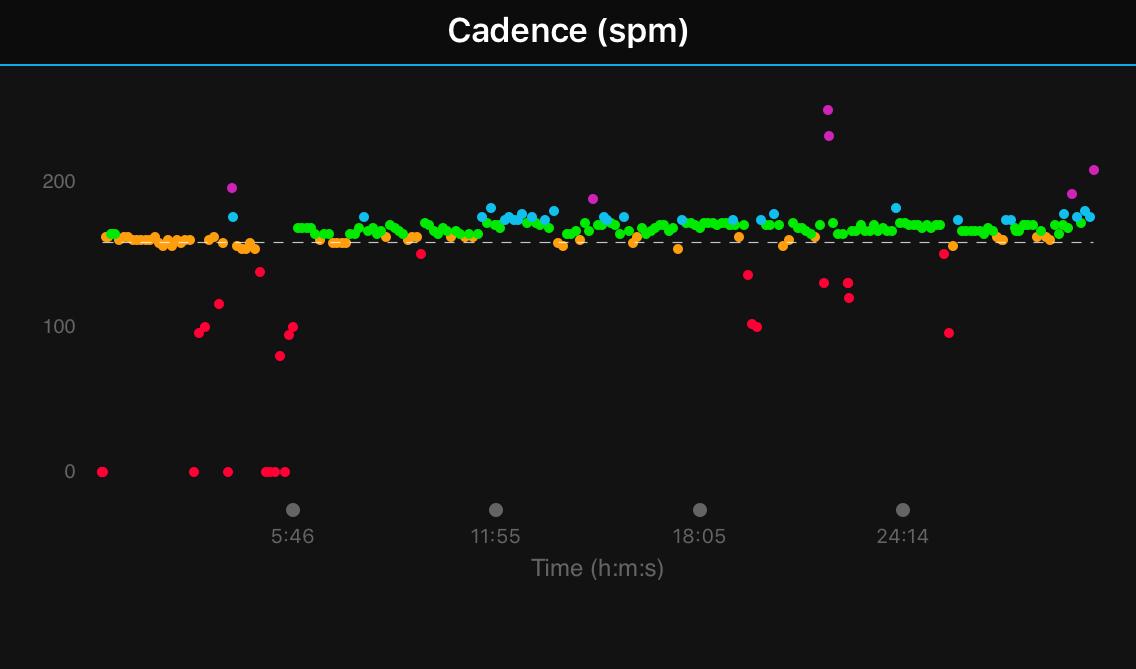 candence-metrics