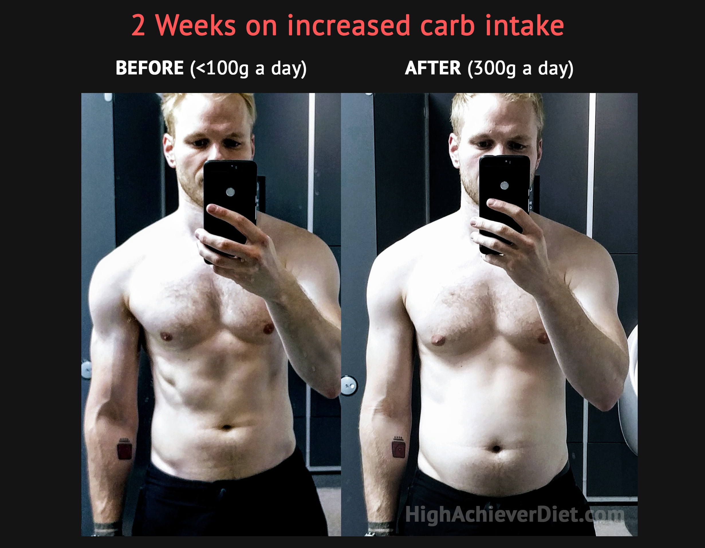 before-after-carb-increase